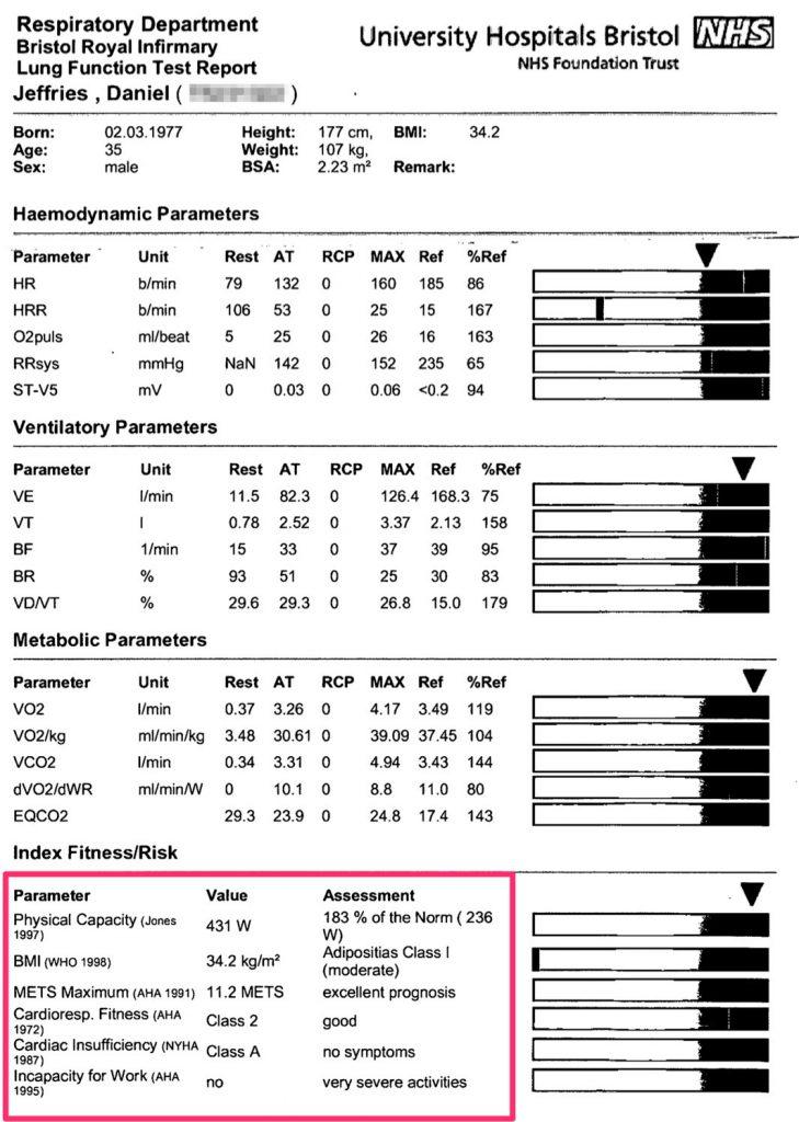 056   Results Sheet 729x1024 - Ch 52: 183%